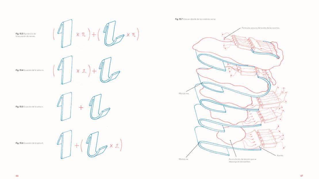 Modulos neme da teoría de setras